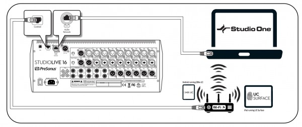 how do i use avb with a studiolive series iii mixer and a mac questions answers presonus. Black Bedroom Furniture Sets. Home Design Ideas