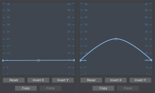 macro control curve