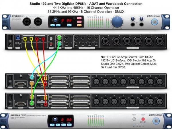 Studio 192 and 2x DP88's